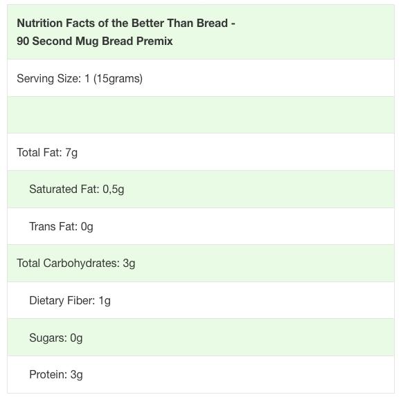 Better Than Bread Nutritional Information Premix