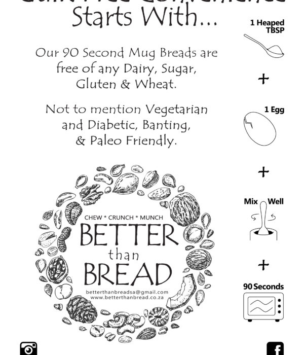 Better than Bread - Flagship Poster How To - 90 Second Mug Bread - BTB Flagship Products